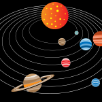 太陽暦と太陰暦イメージ